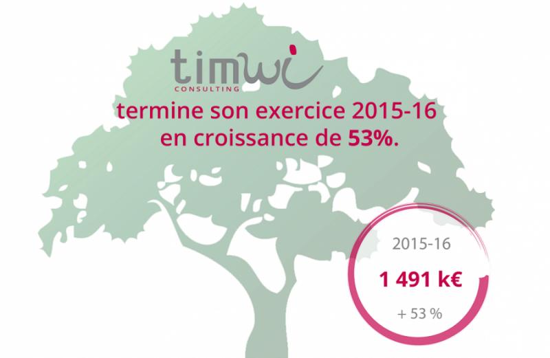 Exercice 2015-16 en croissance de 56%